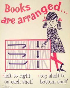 Books are arranged
