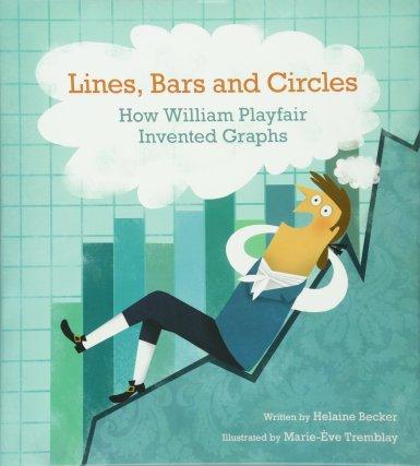 lines bars and circles
